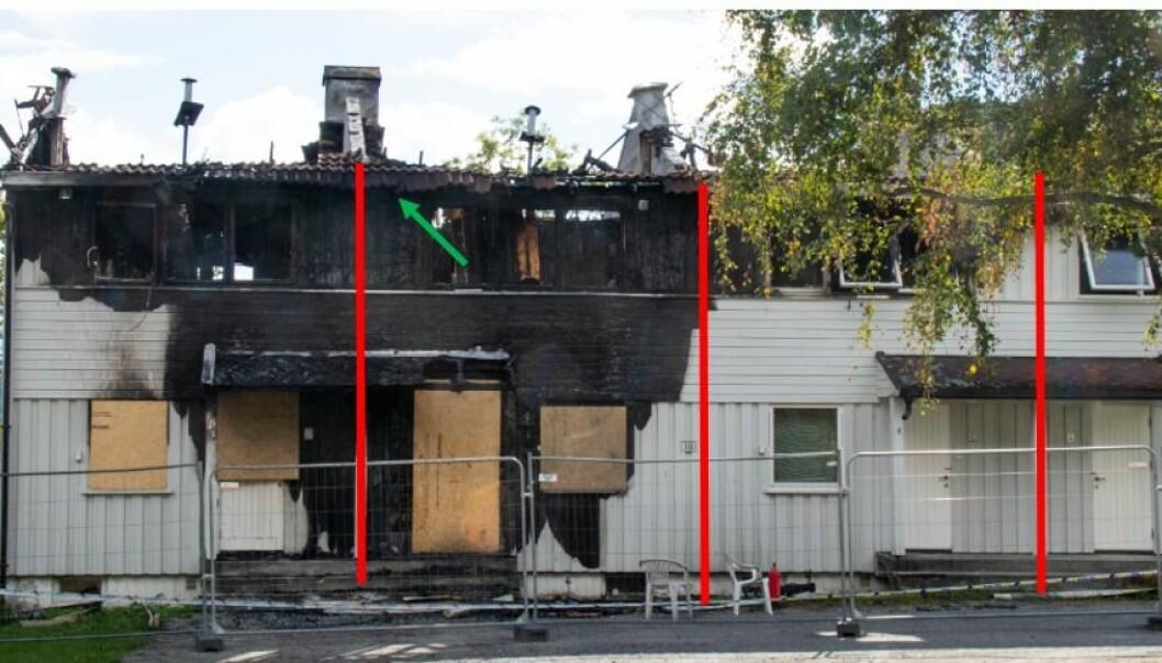 Brannen startet i første etasje og spredte seg raskt til loftet. På loftet spredte brannen seg forbi brannveggen via gesimskasser, se grønn pil. Røde streker viser inndeling av leilighetene. Øverst på streken ses brannskillet