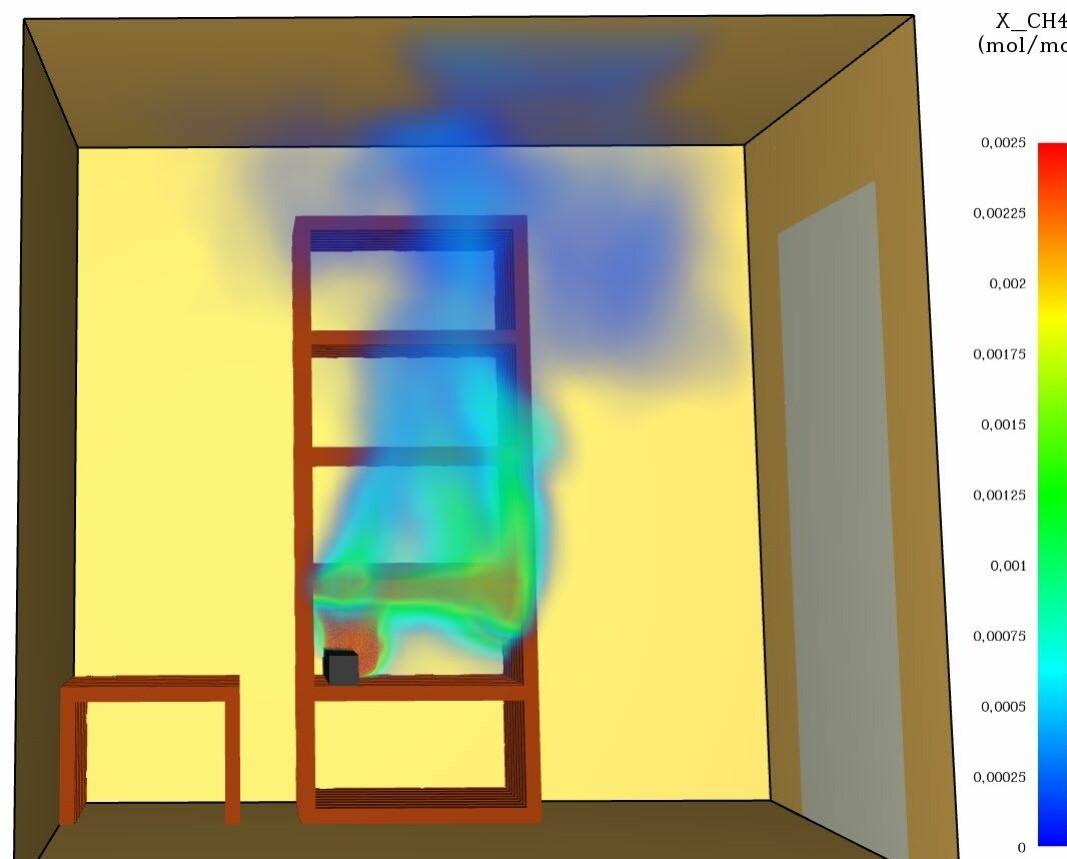 Figuren viser metankonsentrasjonen 12 sekunder etter avgassing fra batteriet startet. Denne simuleringen viser at plassering av batteriet i for eksempel en hylle kan øke akkumuleringen av brennbar gass og dermed øke eksplosjonsrisikoen.