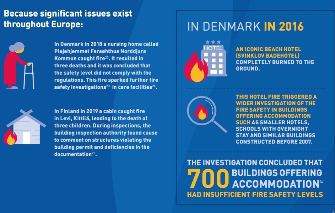 Eksempler på utfordringer rundt brannsikkerhet over hele Europa.
